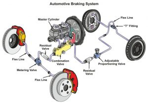 Rice Tire Brake System diagram